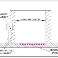 antistaseis-dapedou-2